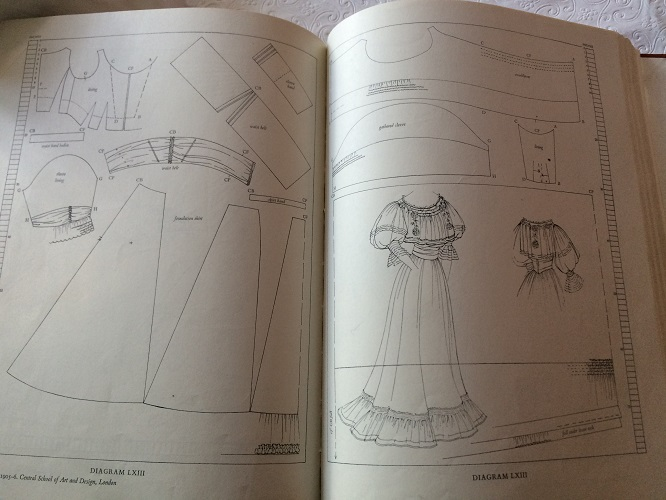 1905 skirt pattern inspiration from Norah Waugh's Cut of Women's Clothes